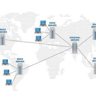 Content Delivery Network: How to Choose?