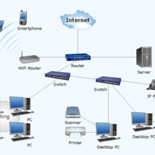 Few Ways to Manage Connected PCs in Your Network