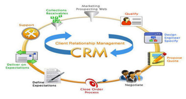 Why Choose Suitecrm Accounting Integration For Business?