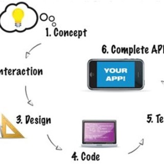 How Does Mobile App Development Works for Startup