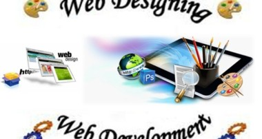 Knowing the requirements of Website designing and Development