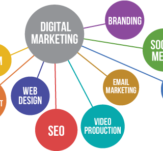 Hiring digital marketing services to enhance the business level