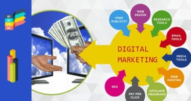 What Can You Do After Completing Digital Marketing Courses?