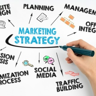 What a Sound Digital Marketing Strategy Really Looks Like
