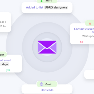 Put Your Email Campaign On Autopilot With Snovio